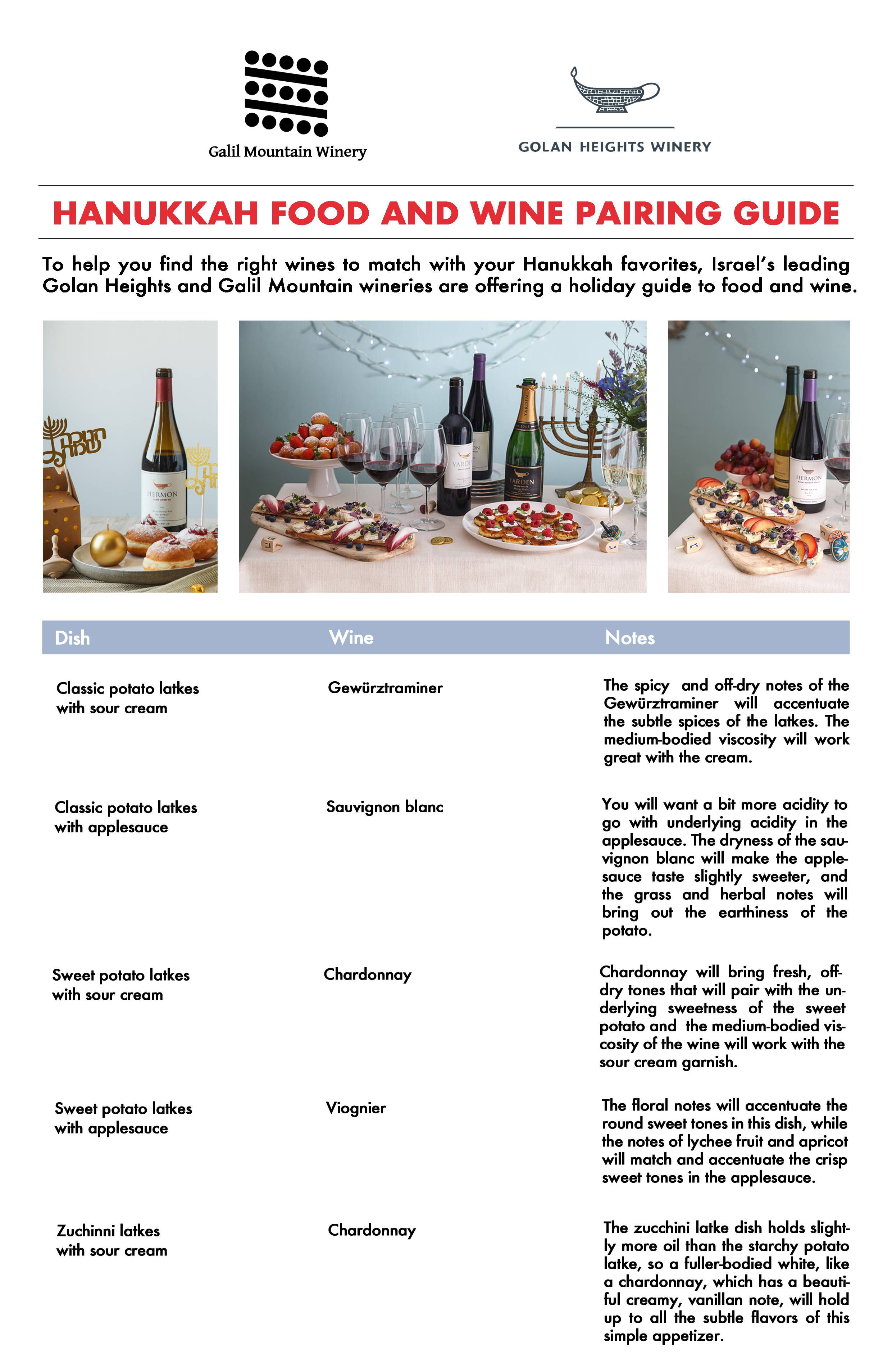 Hanukkah-Food-Wine-2017-v8-1